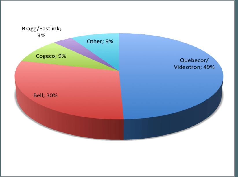 Figure 4 - fr